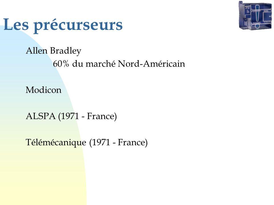 Les précurseurs Allen Bradley 60% du marché Nord-Américain Modicon ALSPA (1971 - France) Télémécanique (1971 - France)