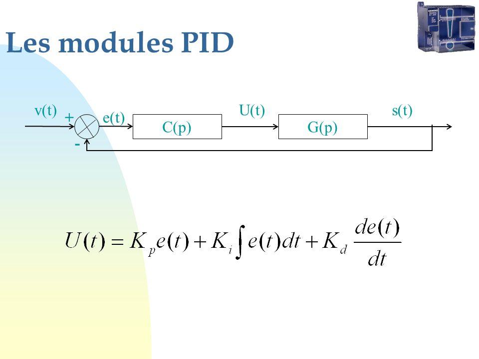 Les modules PID C(p)G(p) v(t)U(t)s(t) e(t) + -