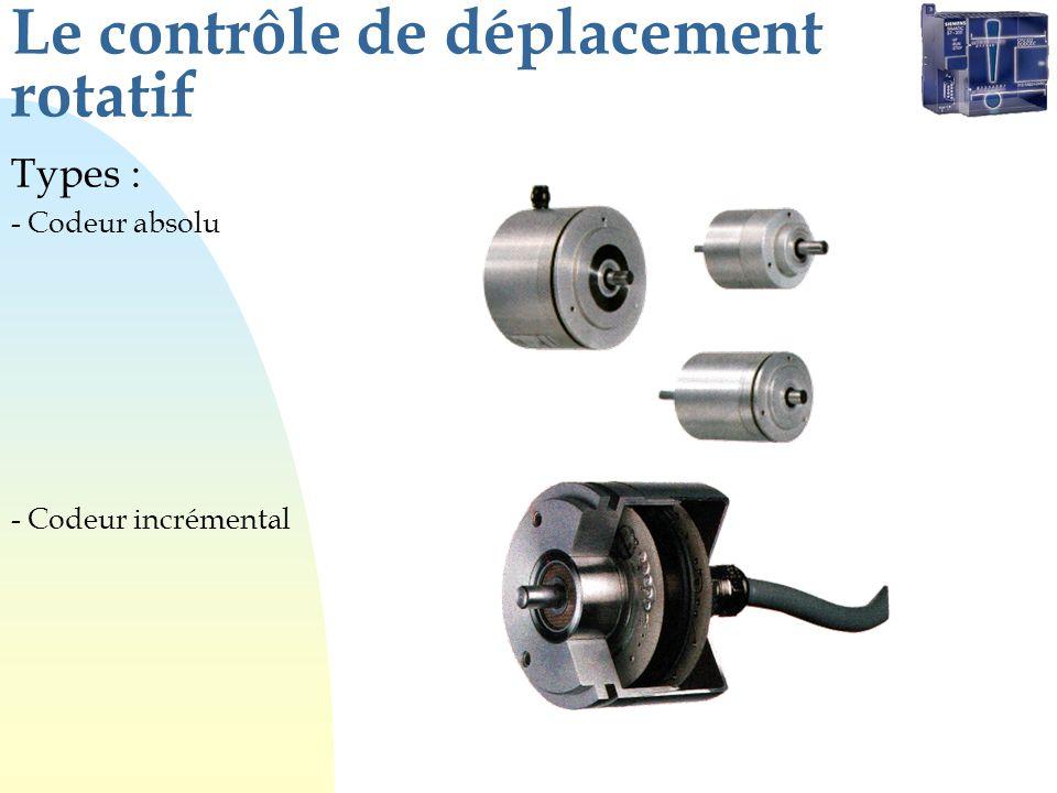Le contrôle de déplacement rotatif Types : - Codeur absolu - Codeur incrémental