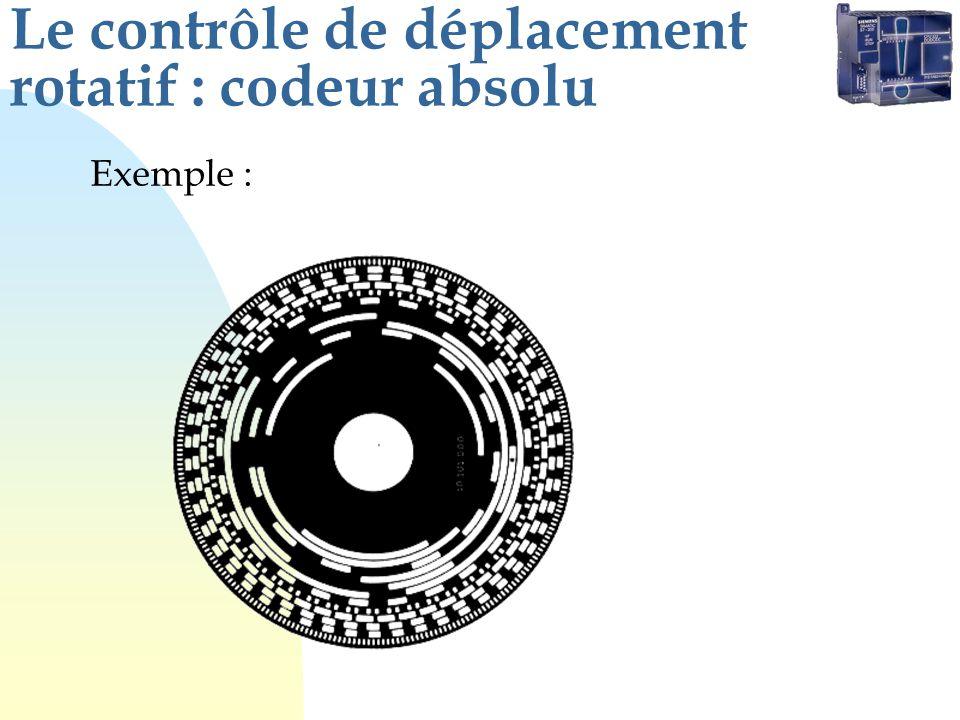 Le contrôle de déplacement rotatif : codeur absolu Exemple :