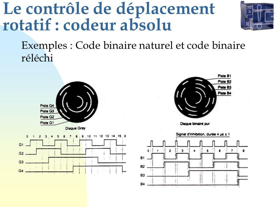 Le contrôle de déplacement rotatif : codeur absolu Exemples : Code binaire naturel et code binaire réléchi