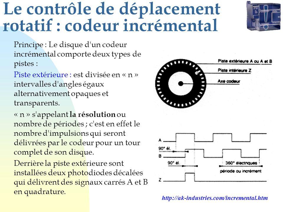 Le contrôle de déplacement rotatif : codeur incrémental Principe : Le disque d un codeur incrémental comporte deux types de pistes : Piste extérieure : est divisée en « n » intervalles d angles égaux alternativement opaques et transparents.