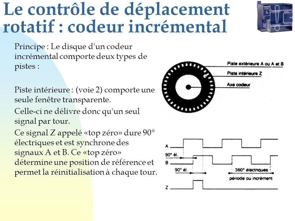 Le contrôle de déplacement rotatif : codeur incrémental Principe : Le disque d un codeur incrémental comporte deux types de pistes : Piste intérieure : (voie 2) comporte une seule fenêtre transparente.