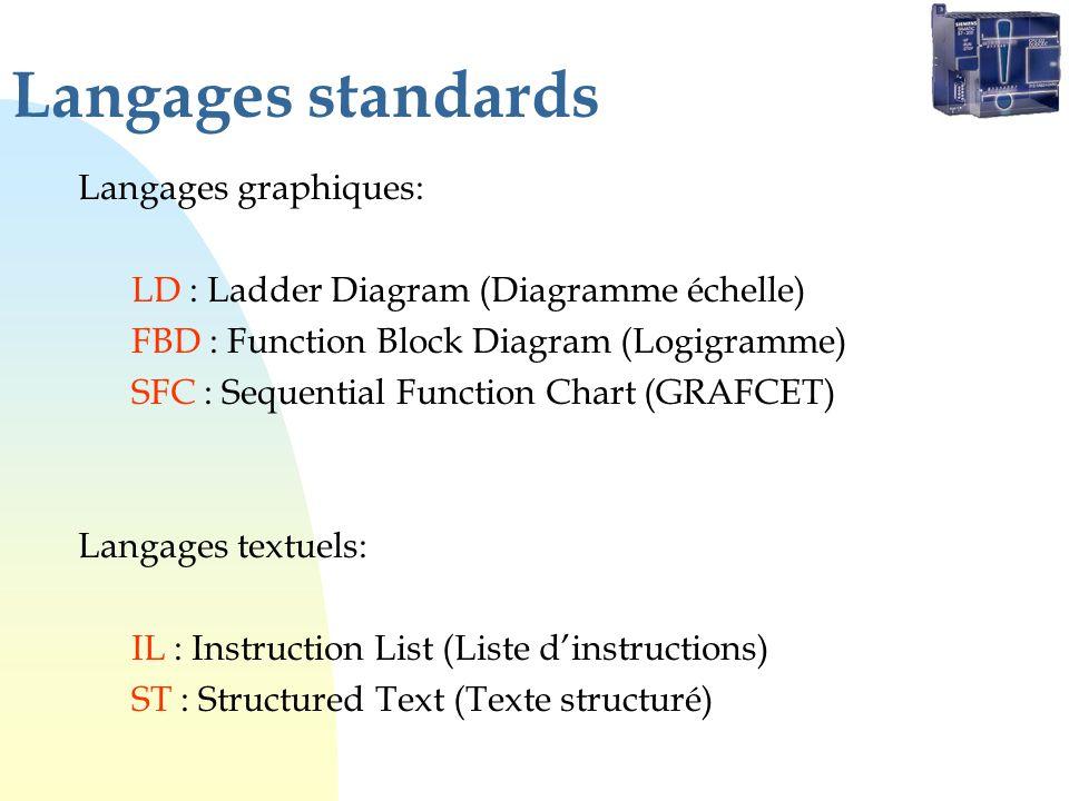 Langages standards Langages graphiques: LD : Ladder Diagram (Diagramme échelle) FBD : Function Block Diagram (Logigramme) SFC : Sequential Function Chart (GRAFCET) Langages textuels: IL : Instruction List (Liste dinstructions) ST : Structured Text (Texte structuré)