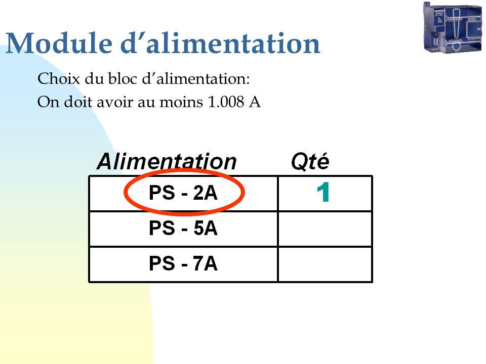 Module dalimentation Choix du bloc dalimentation: On doit avoir au moins 1.008 A 1