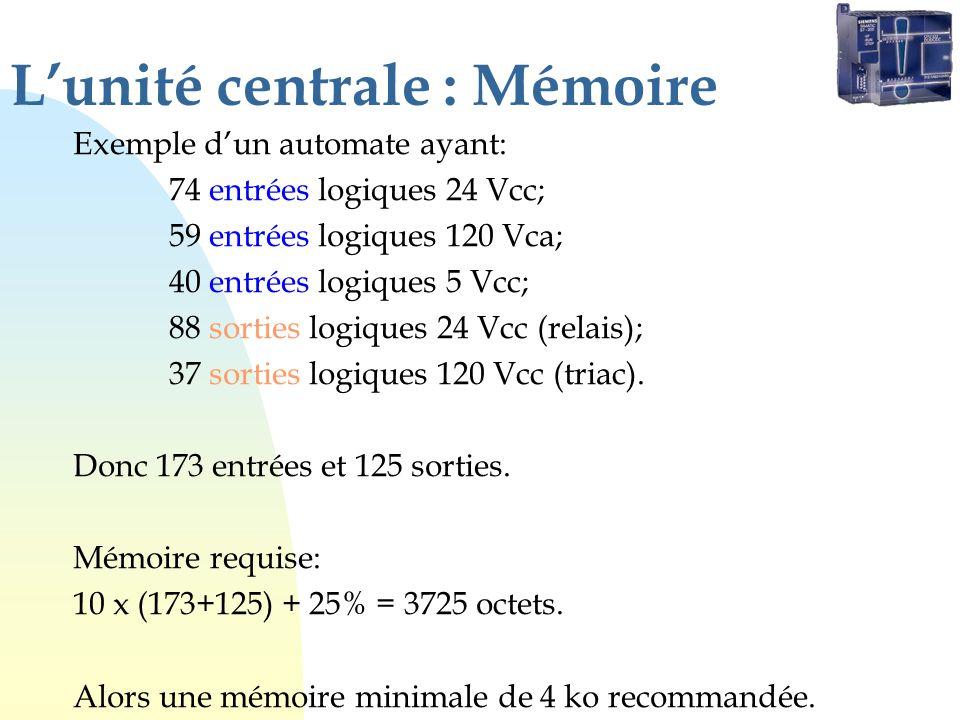 Lunité centrale : Mémoire Exemple dun automate ayant: 74 entrées logiques 24 Vcc; 59 entrées logiques 120 Vca; 40 entrées logiques 5 Vcc; 88 sorties logiques 24 Vcc (relais); 37 sorties logiques 120 Vcc (triac).