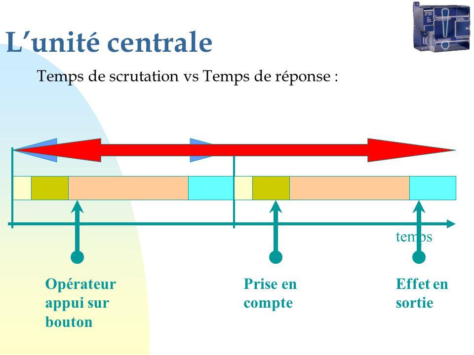 Lunité centrale Temps de scrutation vs Temps de réponse : temps Opérateur appui sur bouton Prise en compte Effet en sortie
