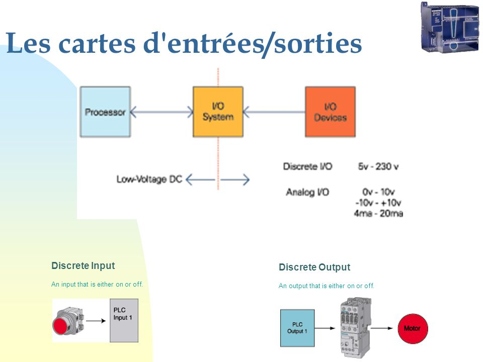 Les cartes d entrées/sorties Discrete Input An input that is either on or off.