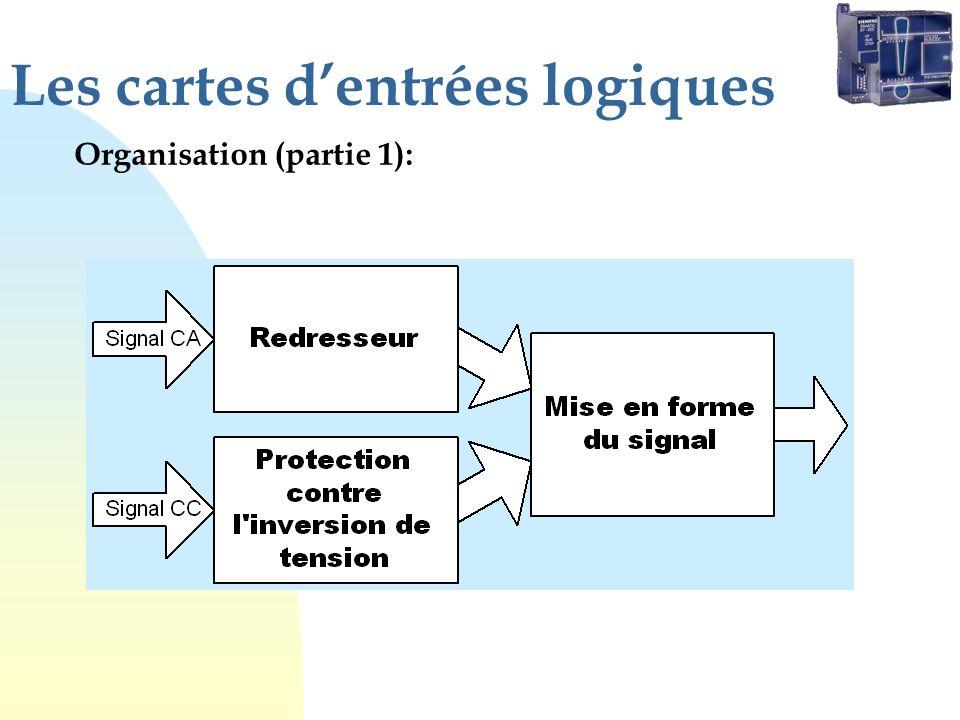 Les cartes dentrées logiques Organisation (partie 1):