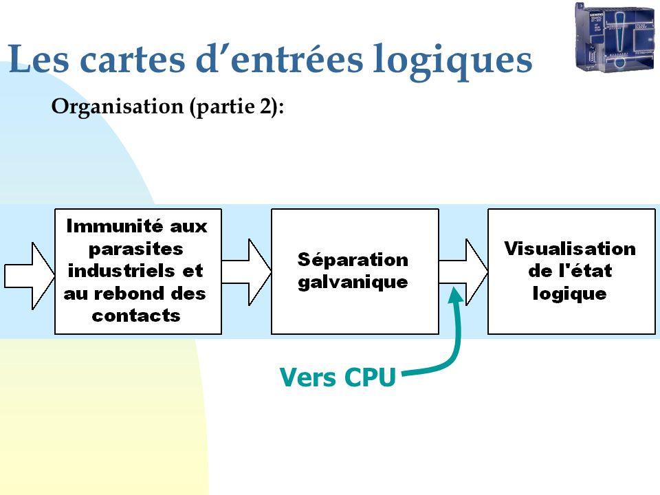 Les cartes dentrées logiques Organisation (partie 2): Vers CPU