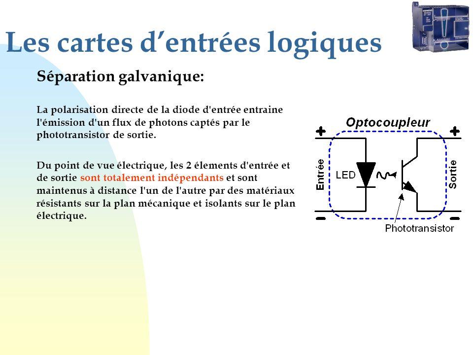 Les cartes dentrées logiques Séparation galvanique: La polarisation directe de la diode d entrée entraine l émission d un flux de photons captés par le phototransistor de sortie.