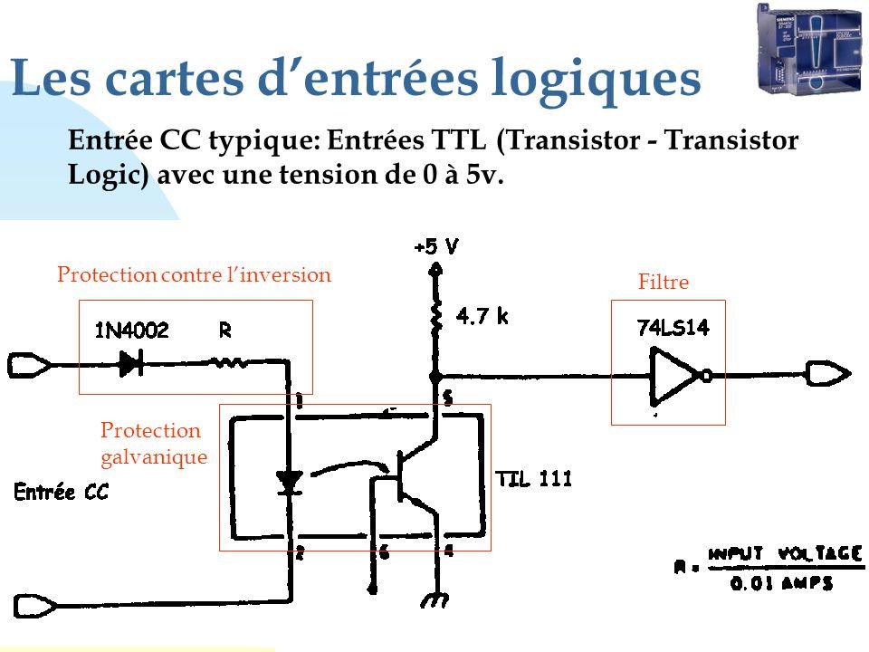 Les cartes dentrées logiques Entrée CC typique: Entrées TTL (Transistor - Transistor Logic) avec une tension de 0 à 5v.