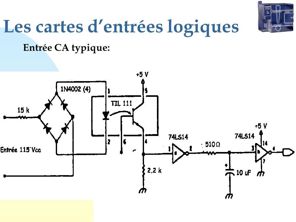 Les cartes dentrées logiques Entrée CA typique: