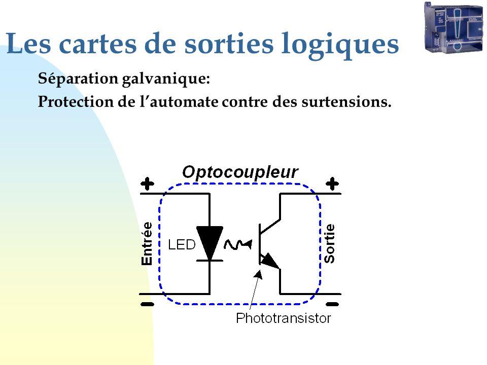 Les cartes de sorties logiques Séparation galvanique: Protection de lautomate contre des surtensions.