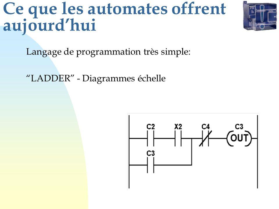 Ce que les automates offrent aujourdhui Langage de programmation très simple: LADDER - Diagrammes échelle