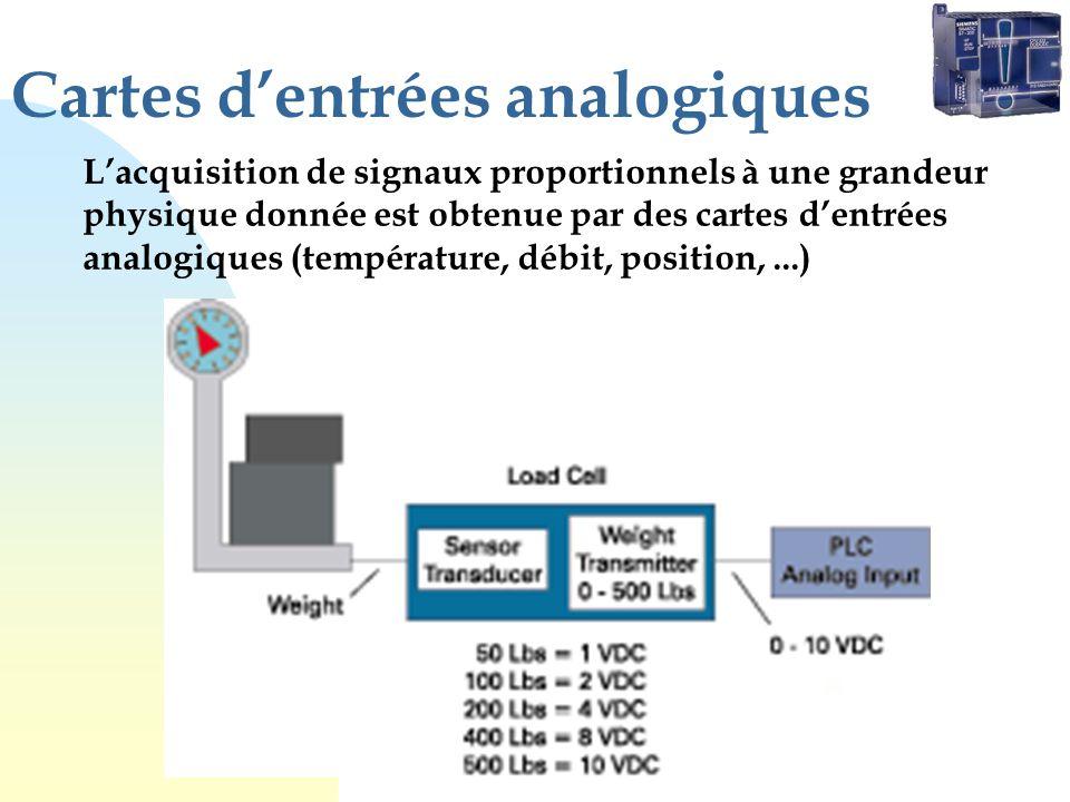 Cartes dentrées analogiques Lacquisition de signaux proportionnels à une grandeur physique donnée est obtenue par des cartes dentrées analogiques (température, débit, position,...)