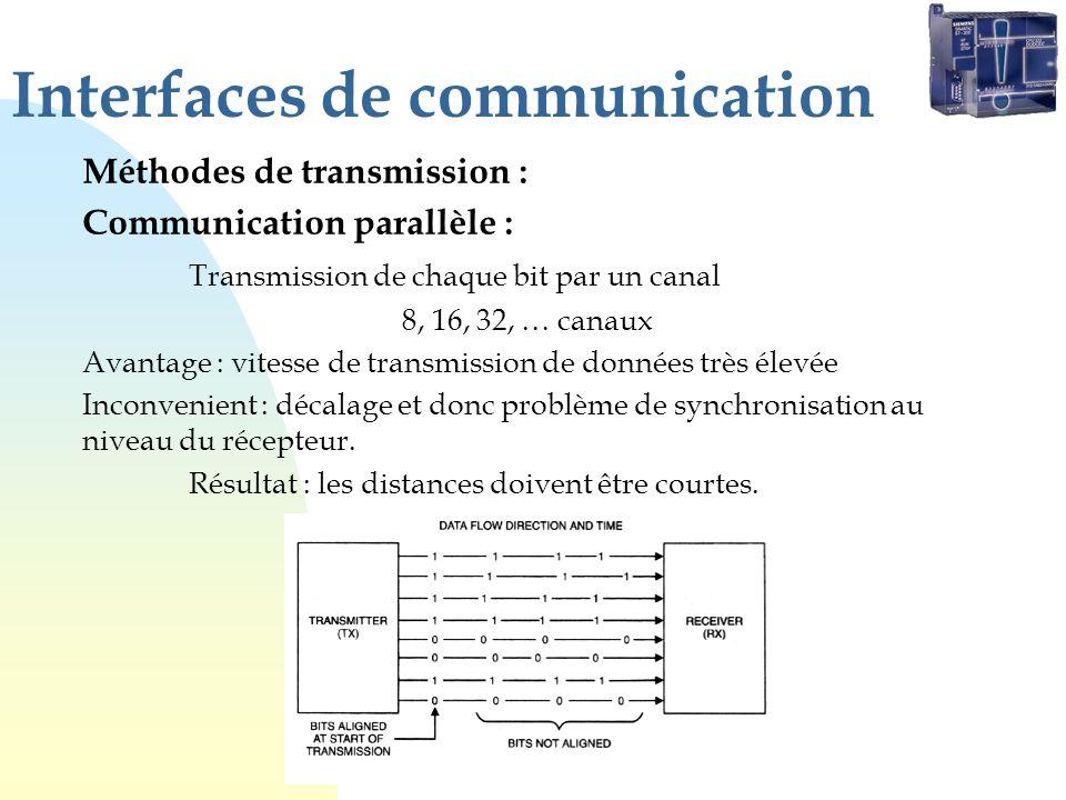Interfaces de communication Méthodes de transmission : Communication parallèle : Transmission de chaque bit par un canal 8, 16, 32, … canaux Avantage : vitesse de transmission de données très élevée Inconvenient : décalage et donc problème de synchronisation au niveau du récepteur.
