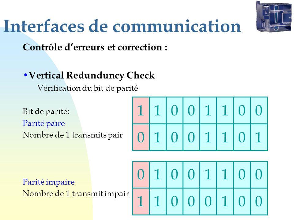 Interfaces de communication Contrôle derreurs et correction : Vertical Redunduncy Check Vérification du bit de parité Bit de parité: Parité paire Nombre de 1 transmits pair Parité impaire Nombre de 1 transmit impair 11001100010011000100110111000100