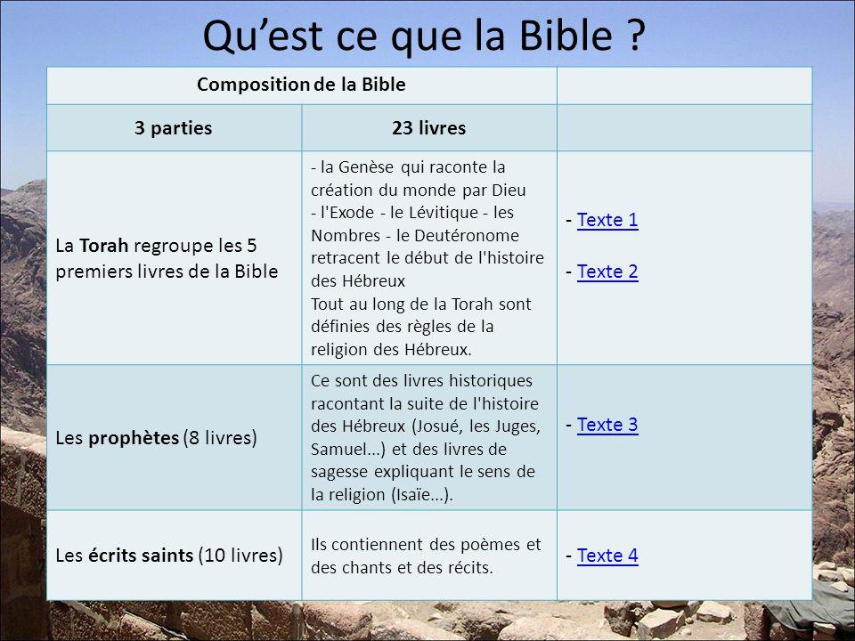 Quest ce que la Bible .