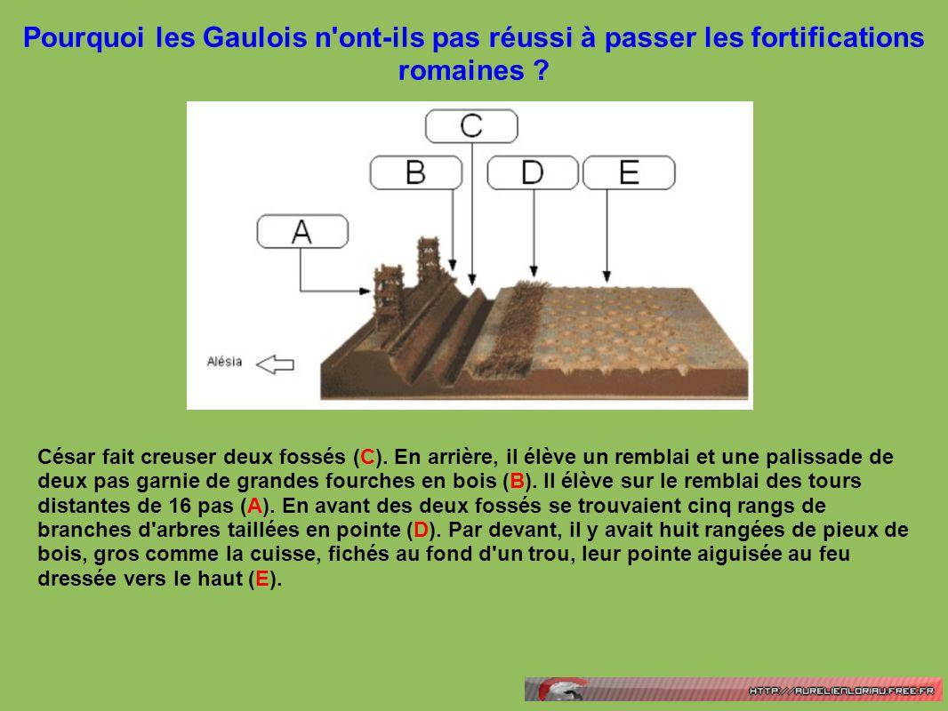 Pourquoi les Gaulois n'ont-ils pas réussi à passer les fortifications romaines ? César fait creuser deux fossés (C). En arrière, il élève un remblai e