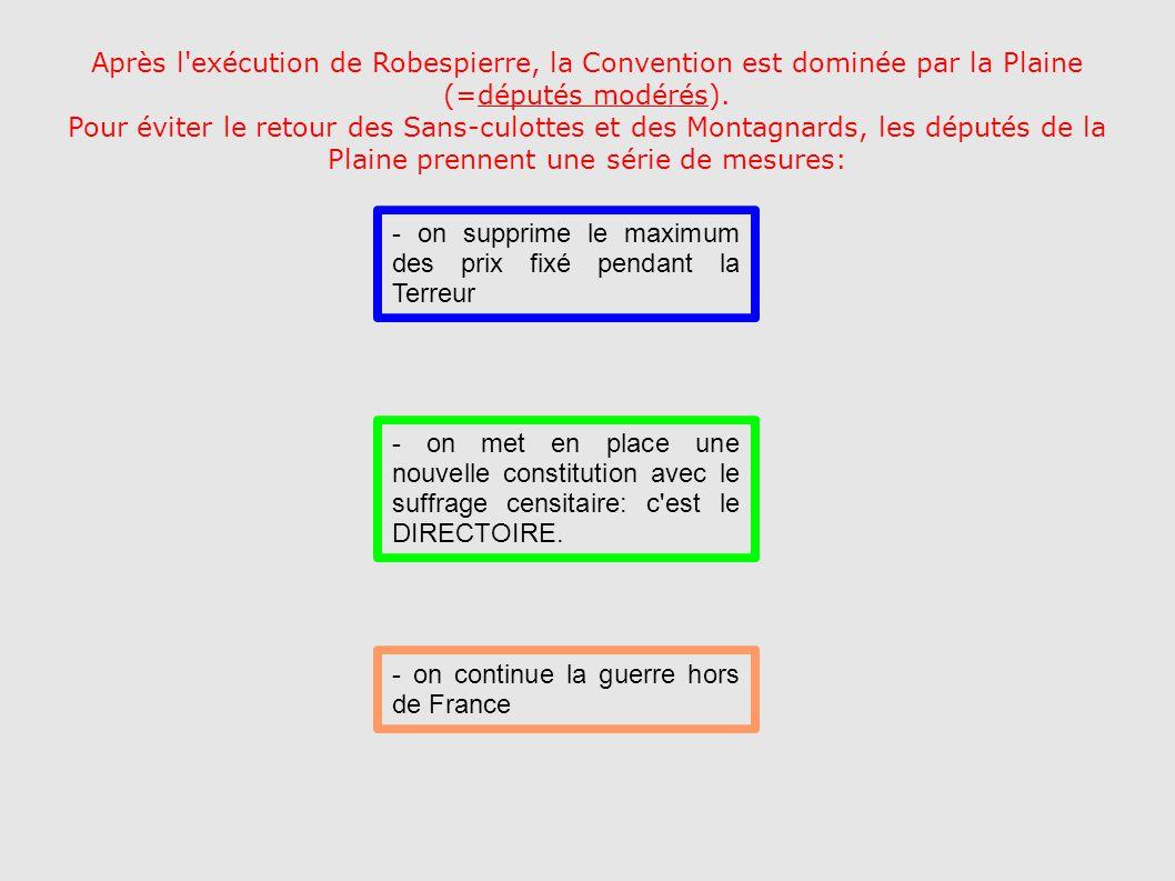 Après l exécution de Robespierre, la Convention est dominée par la Plaine (=députés modérés).