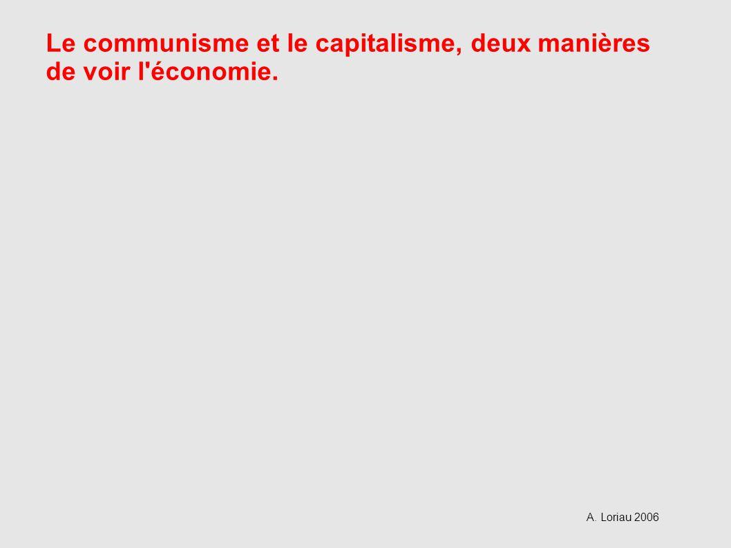 Le communisme et le capitalisme, deux manières de voir l économie. A. Loriau 2006