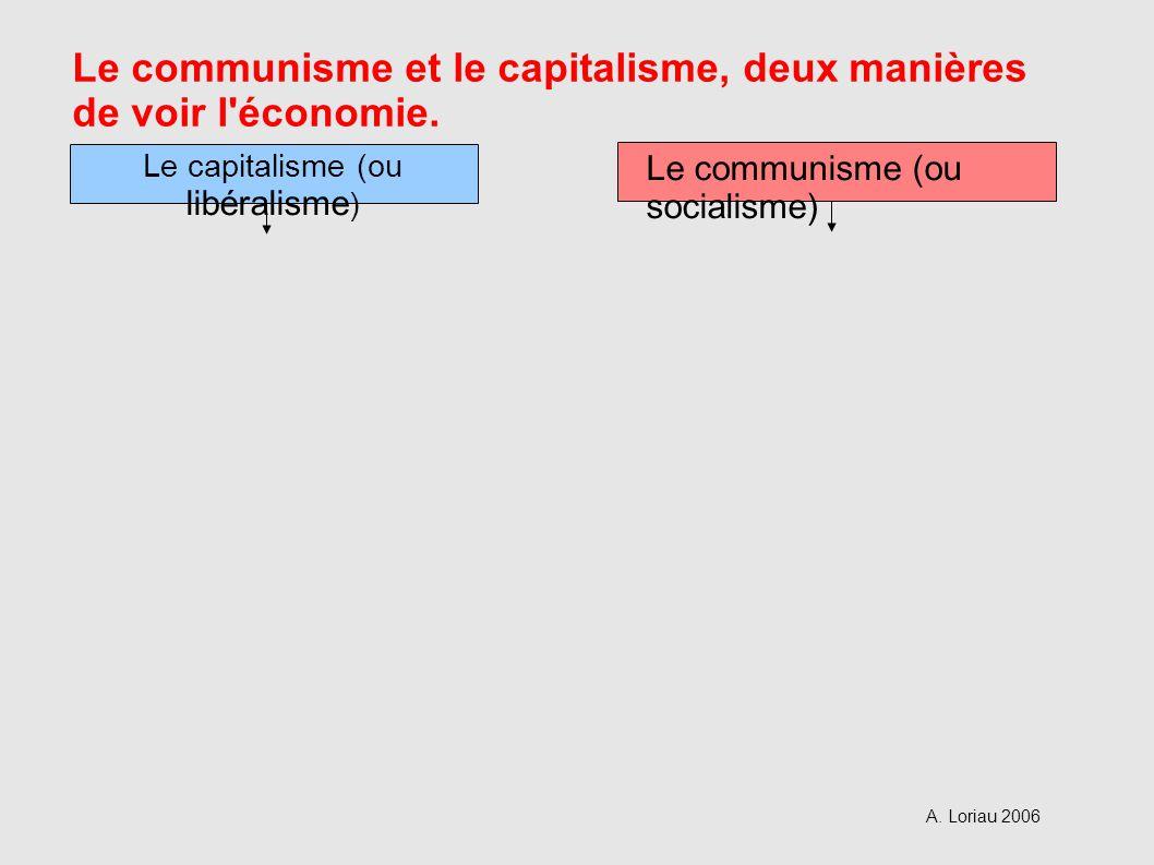 Le capitalisme (ou libéralisme ) Le communisme (ou socialisme) Le communisme et le capitalisme, deux manières de voir l économie.