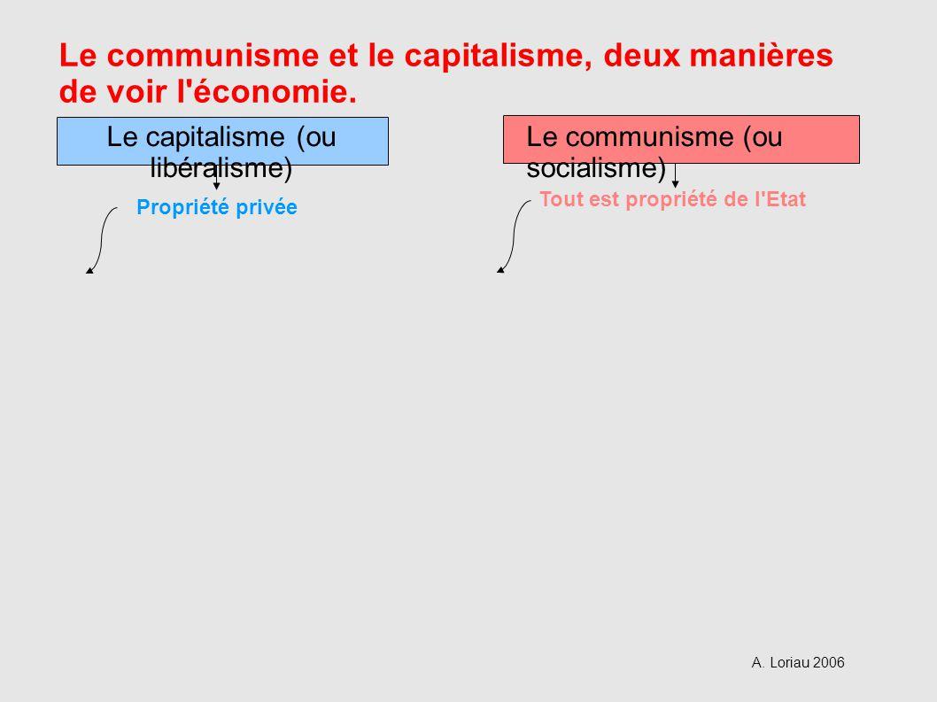 Propriété privée Tout est propriété de l Etat Le capitalisme (ou libéralisme) Le communisme (ou socialisme) Le communisme et le capitalisme, deux manières de voir l économie.