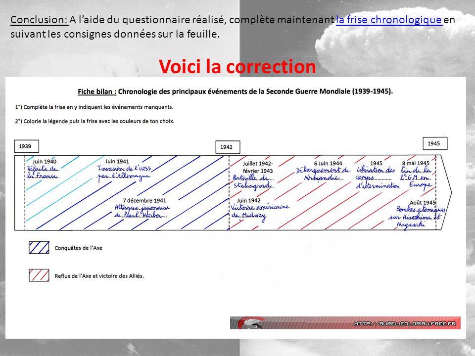 Conclusion: A laide du questionnaire réalisé, complète maintenant la frise chronologique en suivant les consignes données sur la feuille.la frise chro
