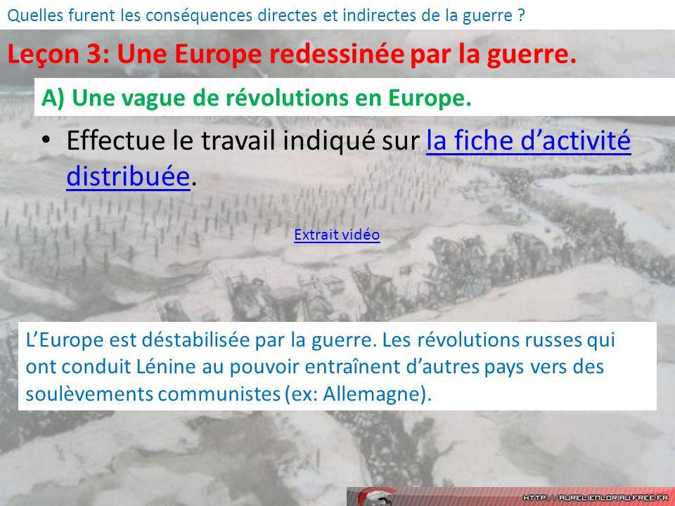 Leçon 3: Une Europe redessinée par la guerre.A) Une vague de révolutions en Europe.