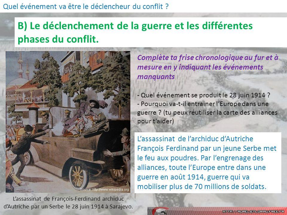 B) Le déclenchement de la guerre et les différentes phases du conflit.