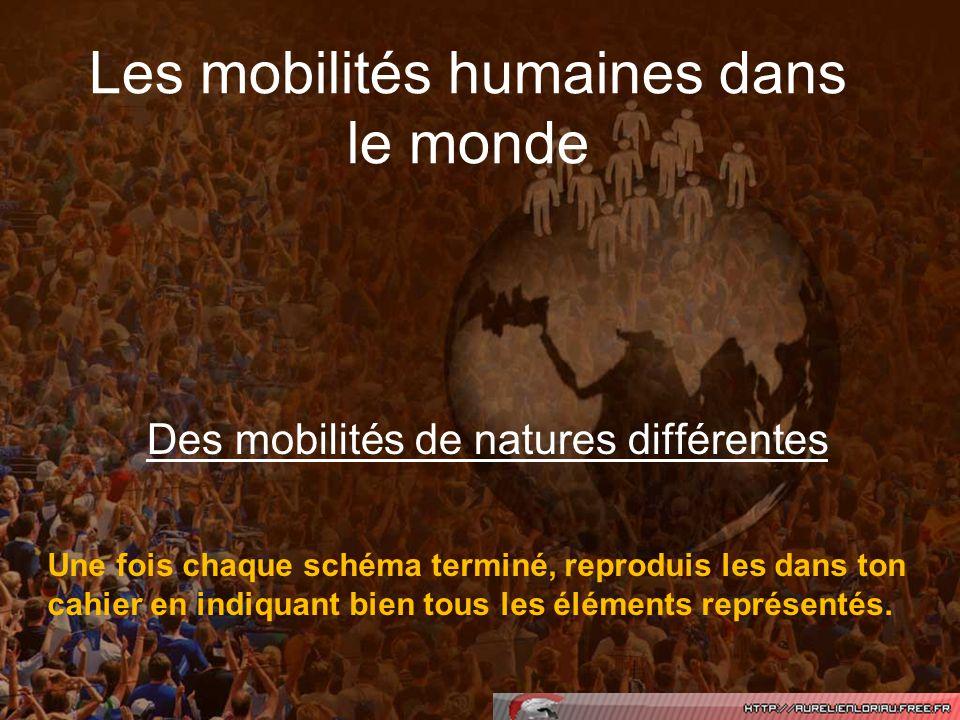 Les mobilités humaines dans le monde Des mobilités de natures différentes Une fois chaque schéma terminé, reproduis les dans ton cahier en indiquant b