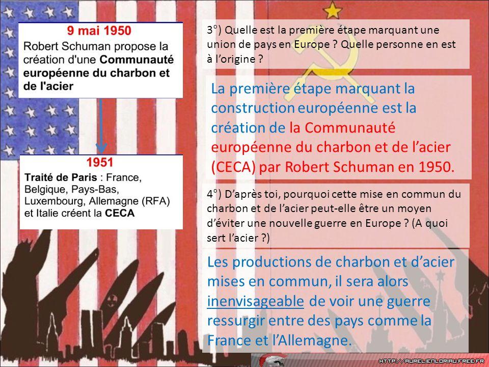 3°) Quelle est la première étape marquant une union de pays en Europe ? Quelle personne en est à lorigine ? 4°) Daprès toi, pourquoi cette mise en com