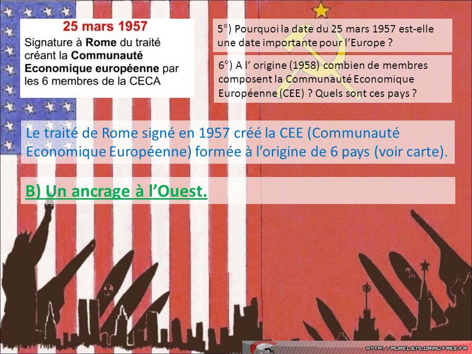 5°) Pourquoi la date du 25 mars 1957 est-elle une date importante pour lEurope ? 6°) A l origine (1958) combien de membres composent la Communauté Eco