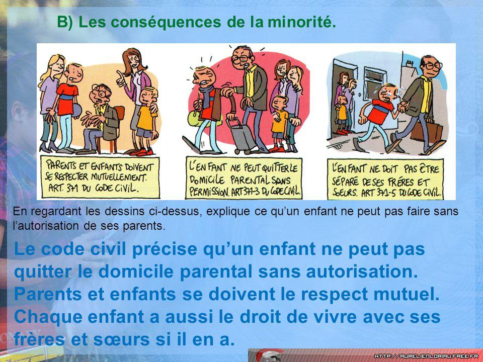 En regardant les dessins ci-dessus, explique ce quun enfant ne peut pas faire sans lautorisation de ses parents. Le code civil précise quun enfant ne