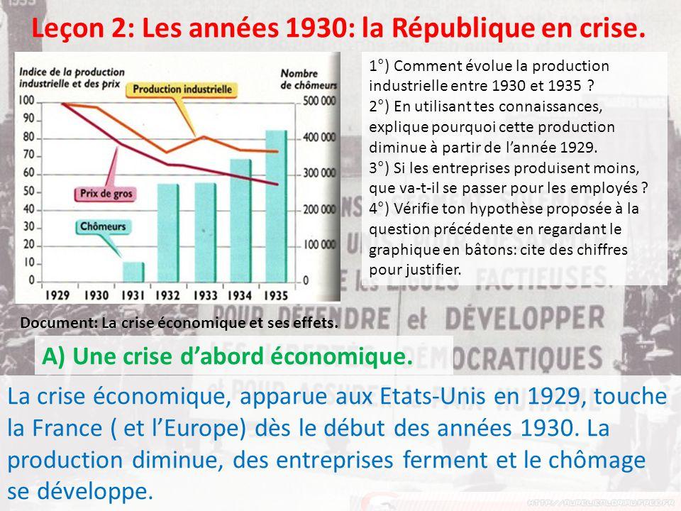 Leçon 2: Les années 1930: la République en crise.Document: La crise économique et ses effets.