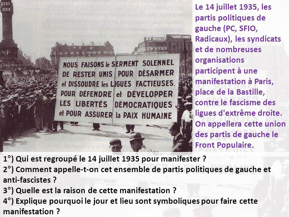 Le 14 juillet 1935, les partis politiques de gauche (PC, SFIO, Radicaux), les syndicats et de nombreuses organisations participent à une manifestation à Paris, place de la Bastille, contre le fascisme des ligues d extrême droite.