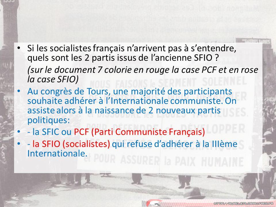 Si les socialistes français narrivent pas à sentendre, quels sont les 2 partis issus de lancienne SFIO .