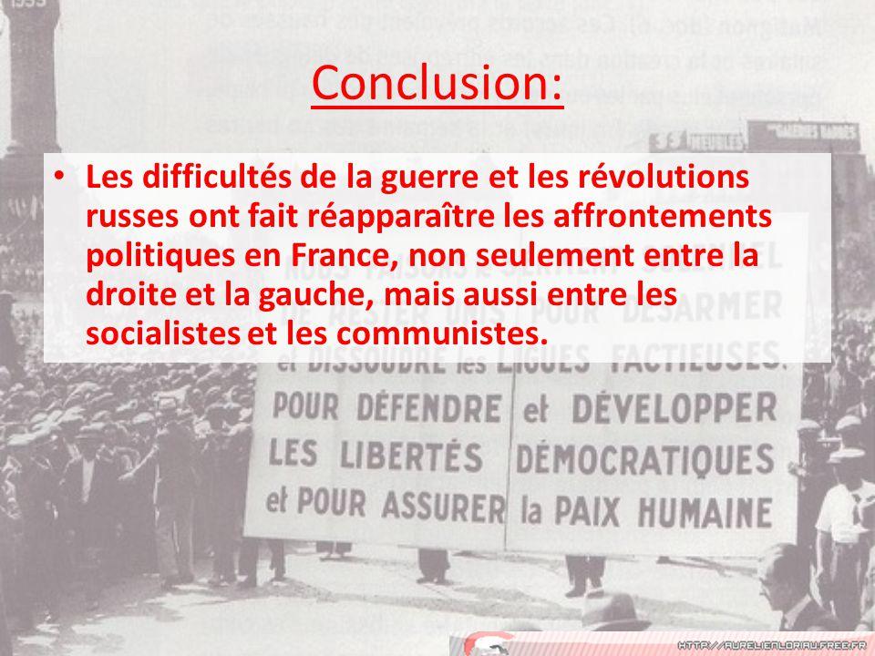 Conclusion: Les difficultés de la guerre et les révolutions russes ont fait réapparaître les affrontements politiques en France, non seulement entre la droite et la gauche, mais aussi entre les socialistes et les communistes.
