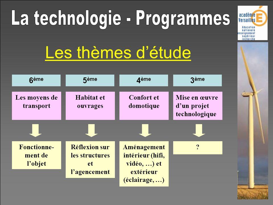 Les thèmes détude Les moyens de transport 6 ème 5 ème 4 ème 3 ème Habitat et ouvrages Confort et domotique Mise en œuvre dun projet technologique Fonc