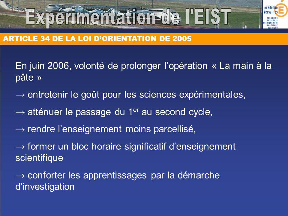 ARTICLE 34 DE LA LOI DORIENTATION DE 2005 En juin 2006, volonté de prolonger lopération « La main à la pâte » entretenir le goût pour les sciences exp