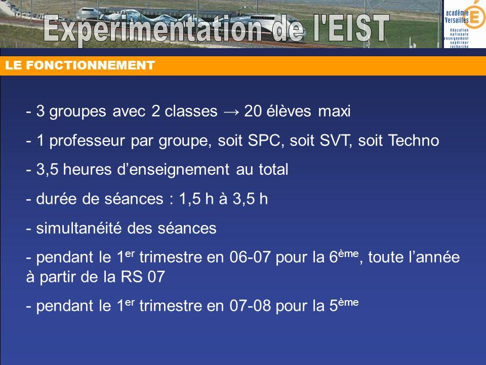 LE FONCTIONNEMENT - 3 groupes avec 2 classes 20 élèves maxi - 1 professeur par groupe, soit SPC, soit SVT, soit Techno - 3,5 heures denseignement au t