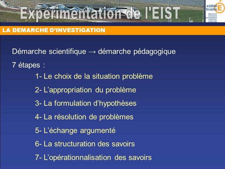 LA DEMARCHE DINVESTIGATION Démarche scientifique démarche pédagogique 7 étapes : 1- Le choix de la situation problème 2- Lappropriation du problème 3-