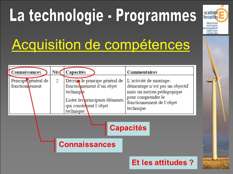 Acquisition de compétences Connaissances Capacités Et les attitudes ?