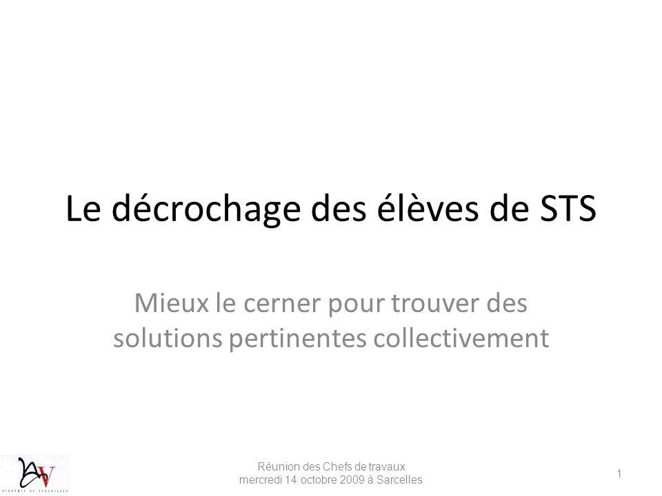 Le décrochage des élèves de STS Mieux le cerner pour trouver des solutions pertinentes collectivement Réunion des Chefs de travaux mercredi 14 octobre