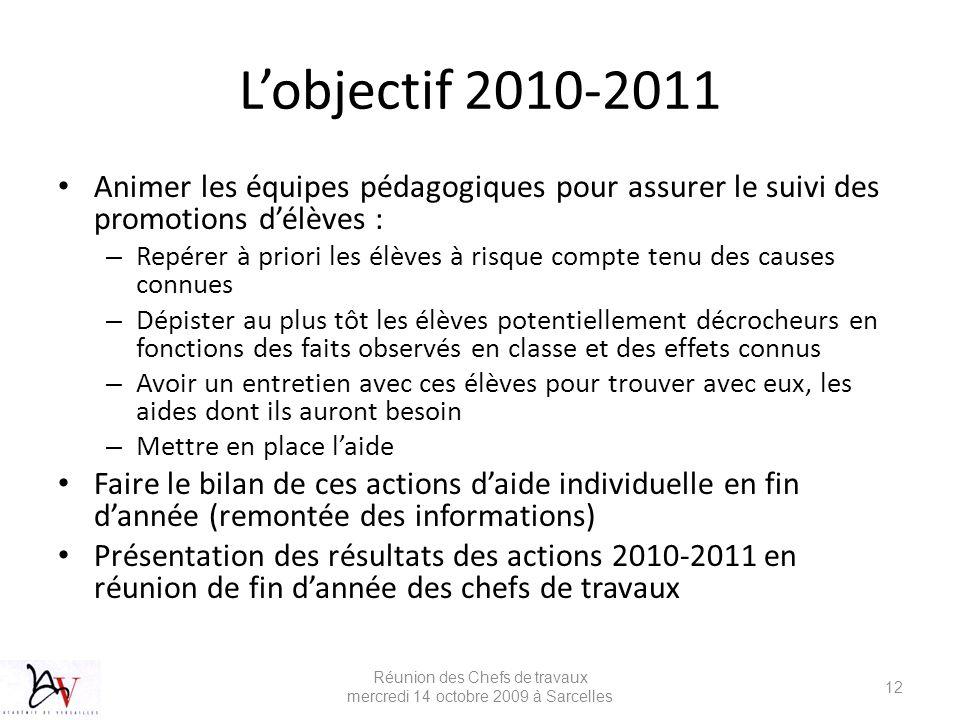 Lobjectif 2010-2011 Animer les équipes pédagogiques pour assurer le suivi des promotions délèves : – Repérer à priori les élèves à risque compte tenu