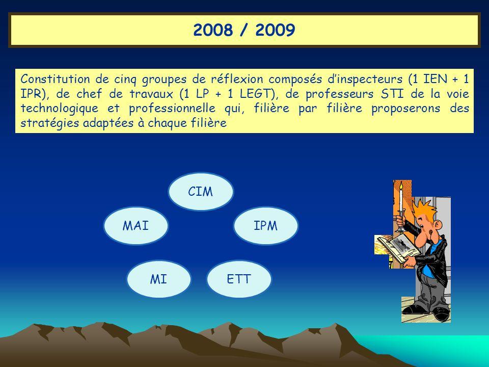 2008 / 2009 Constitution de cinq groupes de réflexion composés dinspecteurs (1 IEN + 1 IPR), de chef de travaux (1 LP + 1 LEGT), de professeurs STI de la voie technologique et professionnelle qui, filière par filière proposerons des stratégies adaptées à chaque filière MAI MIETT IPM CIM