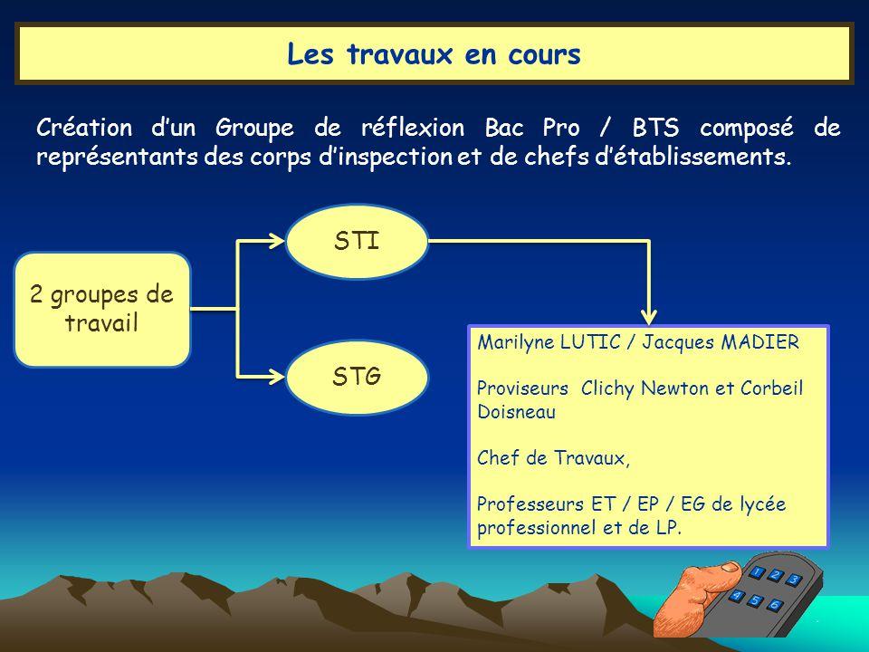 Les travaux en cours Création dun Groupe de réflexion Bac Pro / BTS composé de représentants des corps dinspection et de chefs détablissements.