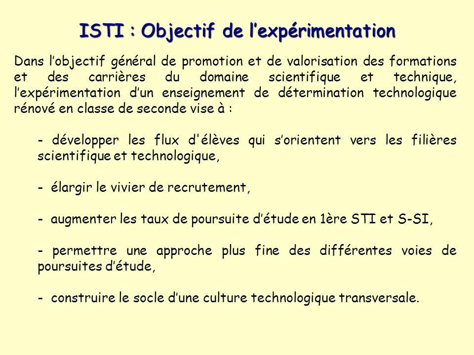 ISTI : Objectif de lexpérimentation Dans lobjectif général de promotion et de valorisation des formations et des carrières du domaine scientifique et technique, lexpérimentation dun enseignement de détermination technologique rénové en classe de seconde vise à : - développer les flux d élèves qui sorientent vers les filières scientifique et technologique, - élargir le vivier de recrutement, - augmenter les taux de poursuite détude en 1ère STI et S-SI, - permettre une approche plus fine des différentes voies de poursuites détude, - construire le socle dune culture technologique transversale.