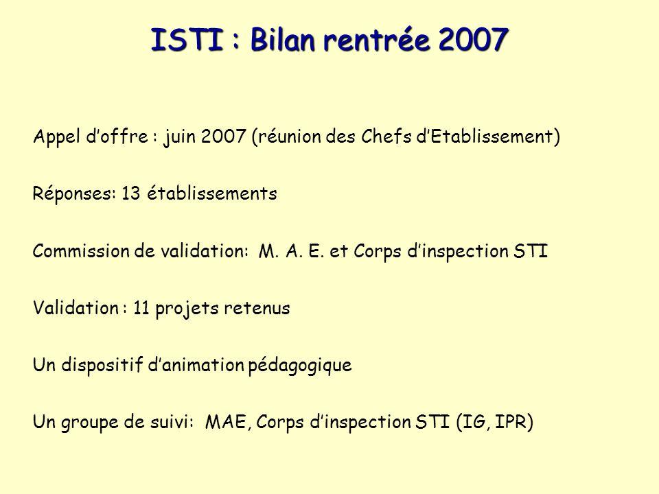 ISTI : Bilan rentrée 2007 Appel doffre : juin 2007 (réunion des Chefs dEtablissement) Réponses: 13 établissements Commission de validation: M.